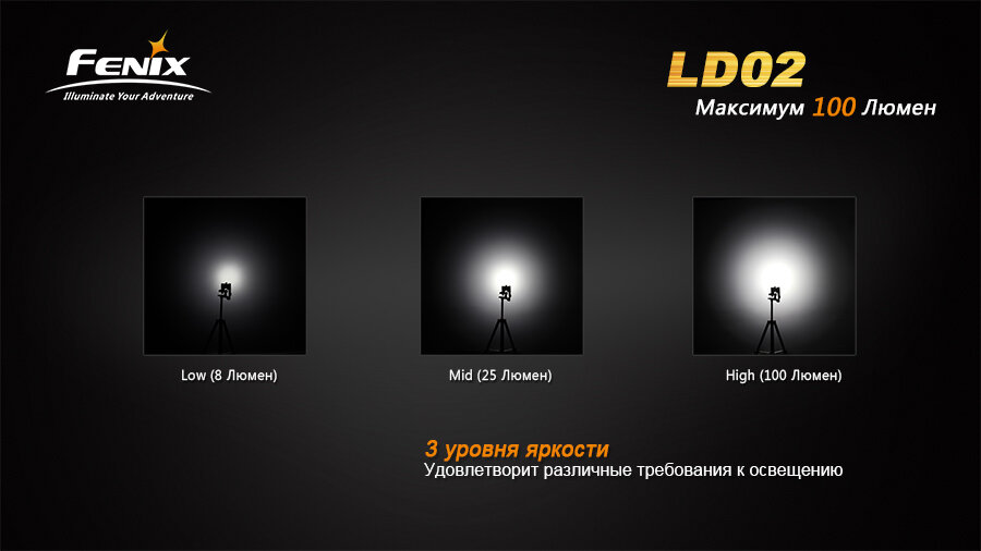 Фонарь Fenix LD02 Cree XP-E2 LED 1285