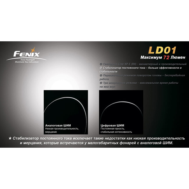 Фонарь Fenix LD01 Cree XP-E LED R4 1270