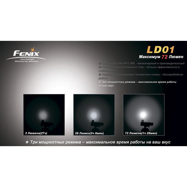 Фонарь Fenix LD01 Cree XP-E LED R4 1273