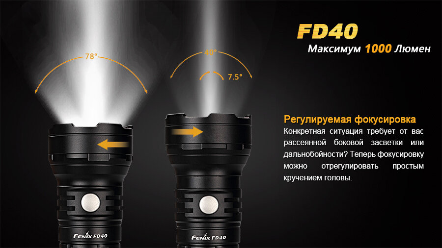 Фонарь Fenix FD40 Cree XP-L HI LED 6178