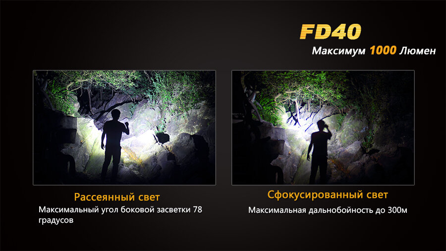 Фонарь Fenix FD40 Cree XP-L HI LED 6179