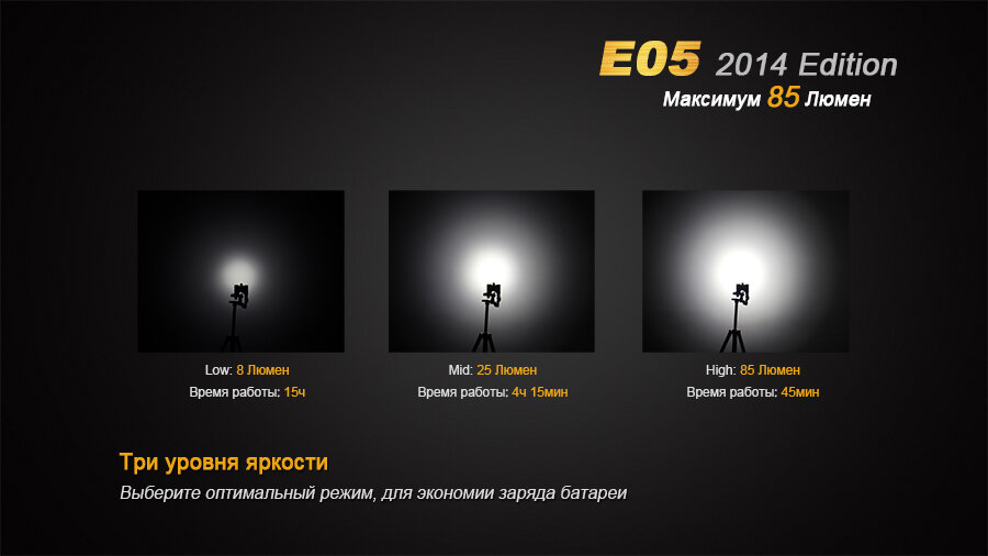 Фонарь Fenix E05 (2014 Edition) Cree XP-E2 R3 LED 896