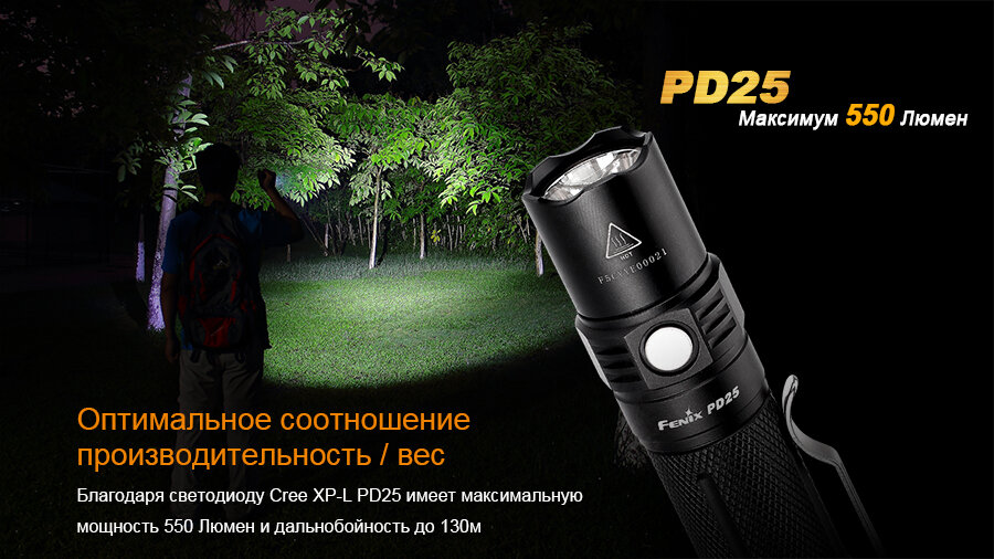 Фонарь Fenix PD25 Cree XP-L 1617