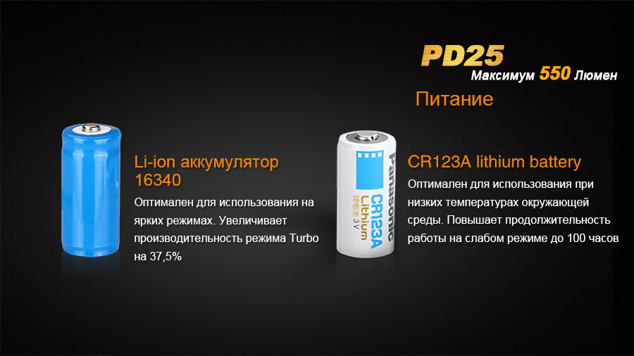 Фонарь Fenix PD25 Cree XP-L 1619