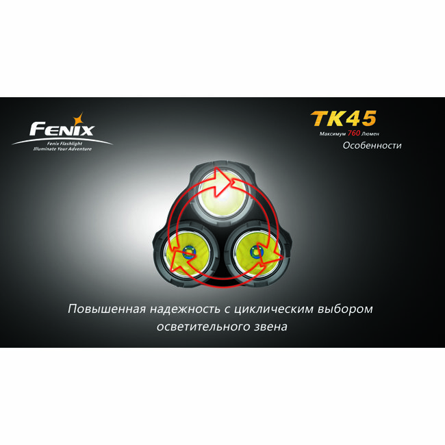 Фонарь Fenix TK45 3xCree XP-G R5 1923