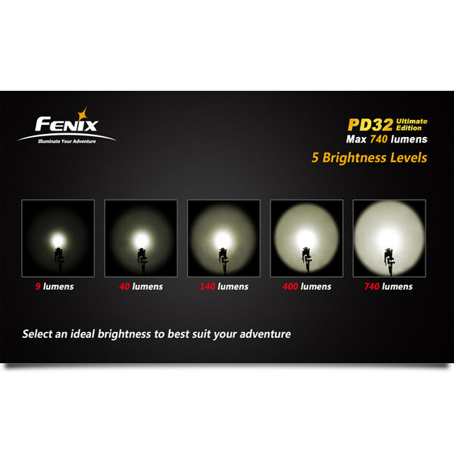 Фонарь Fenix PD32 Cree XM-L Ultimate Edition 1639