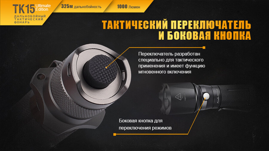 Фонарь Fenix TK15UE CREE XP-L HI V3 LED Ultimate Edition 13642