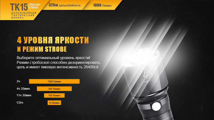 Фонарь Fenix TK15UE CREE XP-L HI V3 LED Ultimate Edition 13643