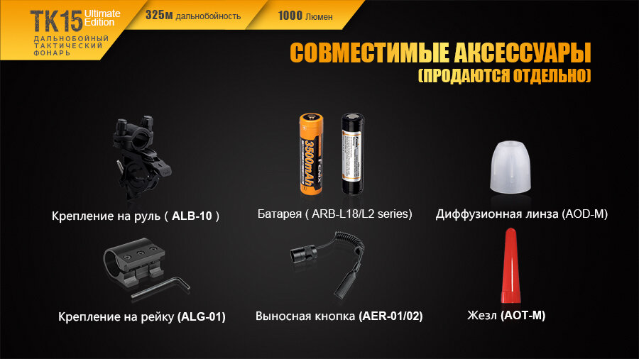 Фонарь Fenix TK15UE CREE XP-L HI V3 LED Ultimate Edition 13649