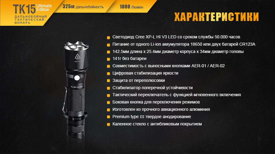 Фонарь Fenix TK15UE CREE XP-L HI V3 LED Ultimate Edition 13865