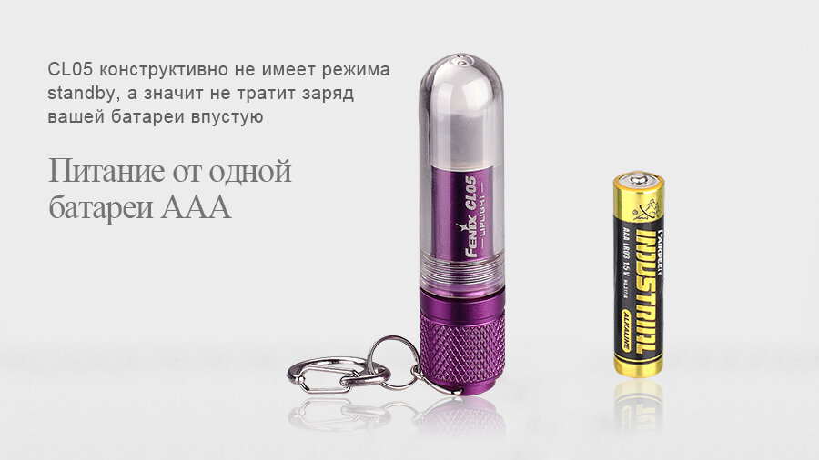 Фонарь Fenix CL05 Liplight 6814