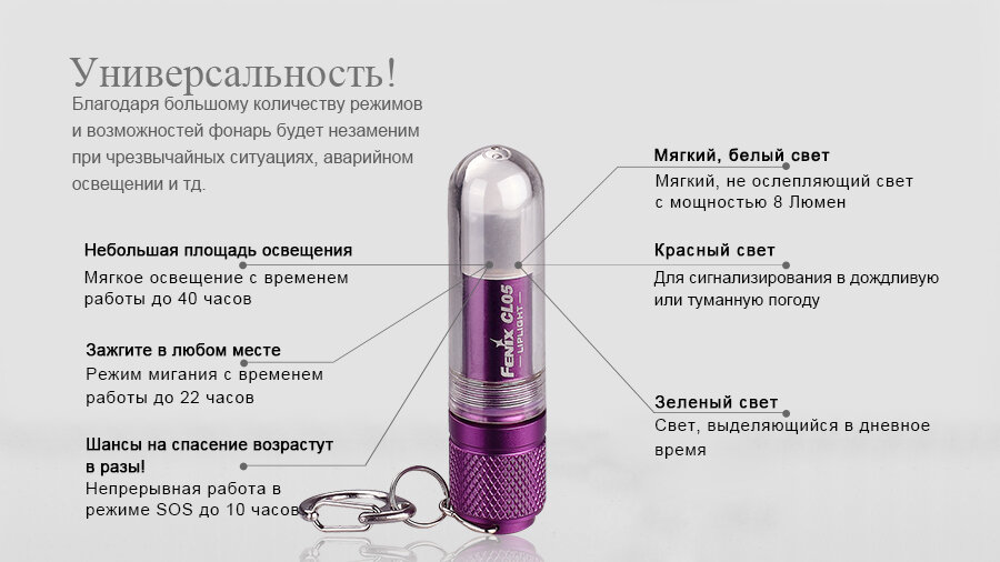 Фонарь Fenix CL05 Liplight 6825