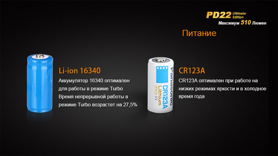 Фонарь Fenix PD22 Ultimate Edition 1599