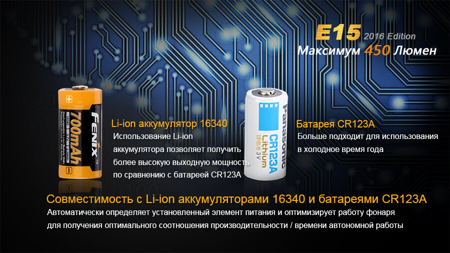 Фонарь Fenix E15 Cree XP-G2 (R5) LED (2016) 10184