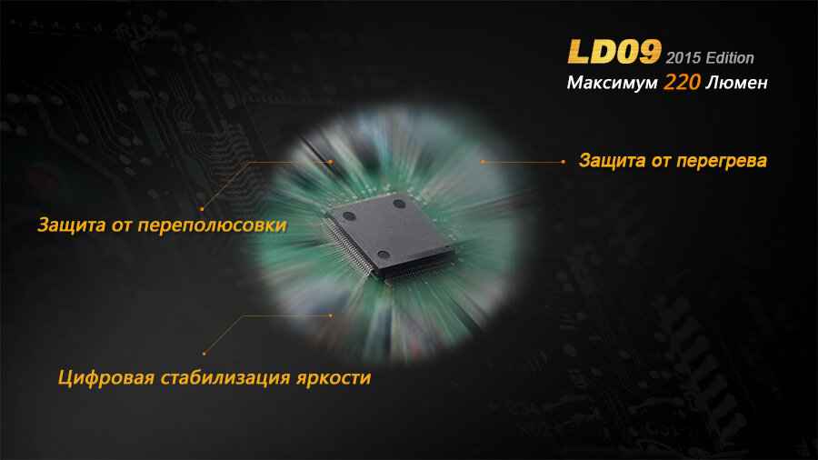 Фонарь Fenix LD09 Cree XP-E2 (R3) LED (2015) 6800