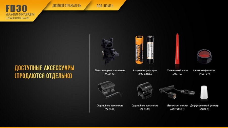 Фонарь Fenix FD30 Cree XP-L HI LED 30433