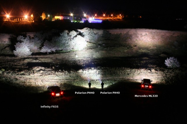 Polarion PH40