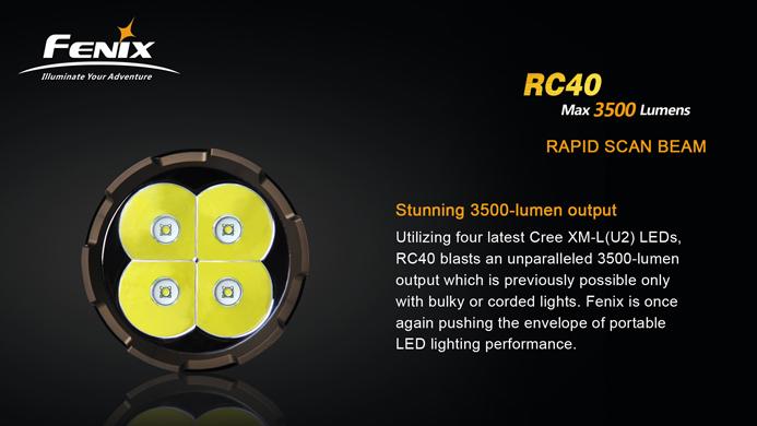 Fenix RC40