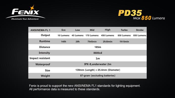 PD35_15