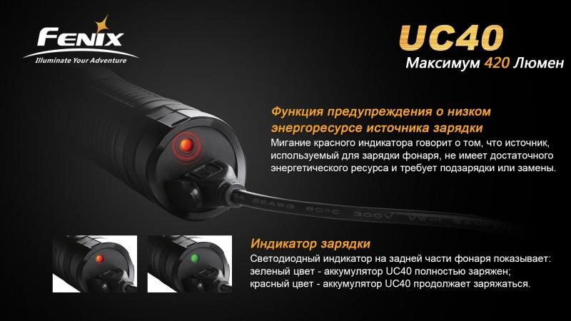 UC40-Индикатор