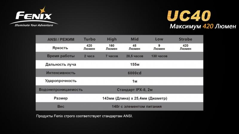 UC40-Характеристики
