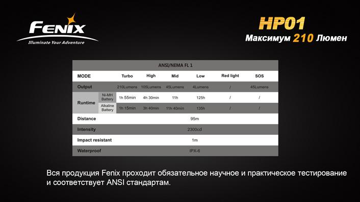 HP01-14