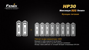 HP30-5-1-