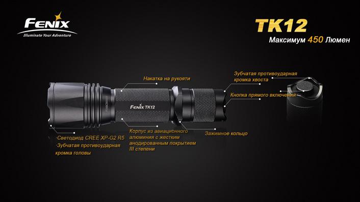 TK12-10