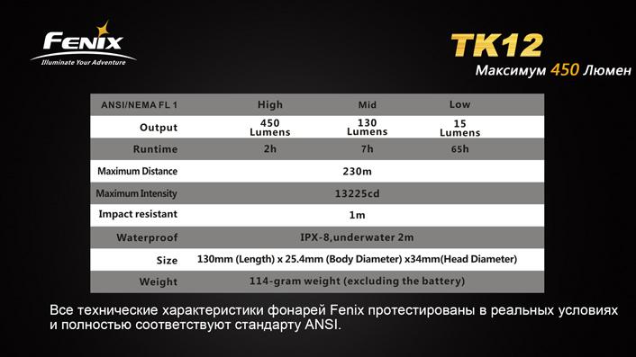 TK12-12