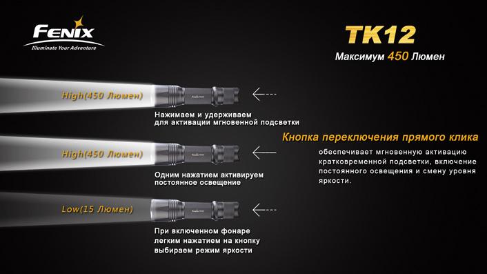 TK12-4