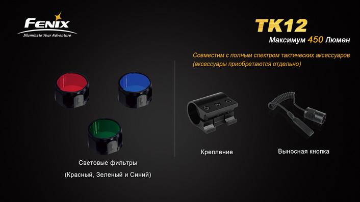 TK12-7