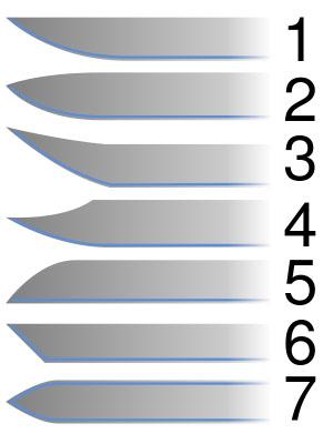 blade_types