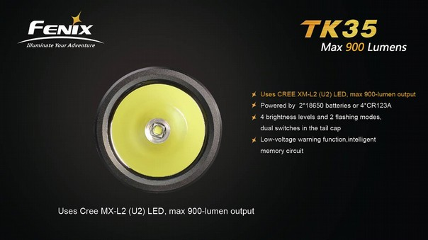 2.ТК35