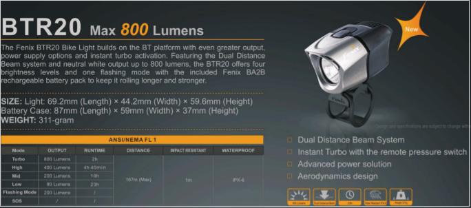 BTR20 (max)