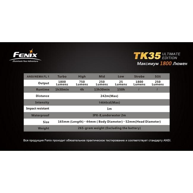TK35UE(7)