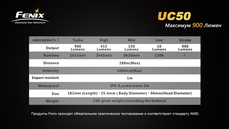 UC50-11_enl (1)