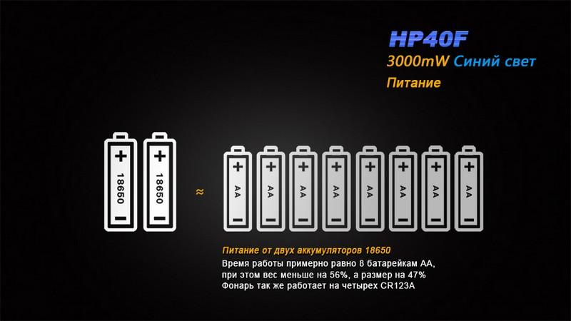 HP40F-10