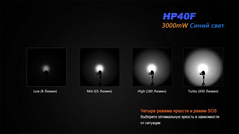 HP40F-7