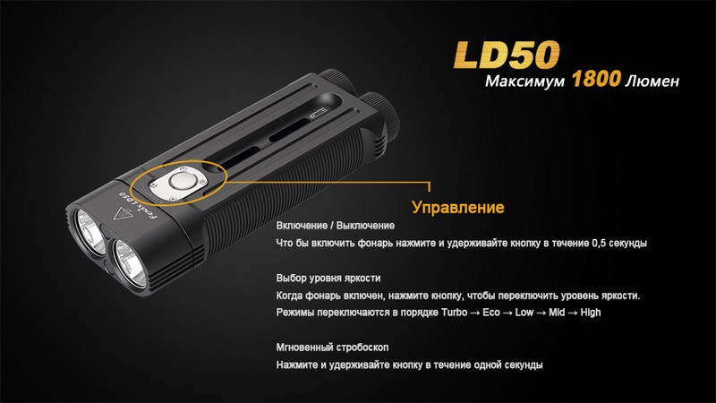 LD50-12