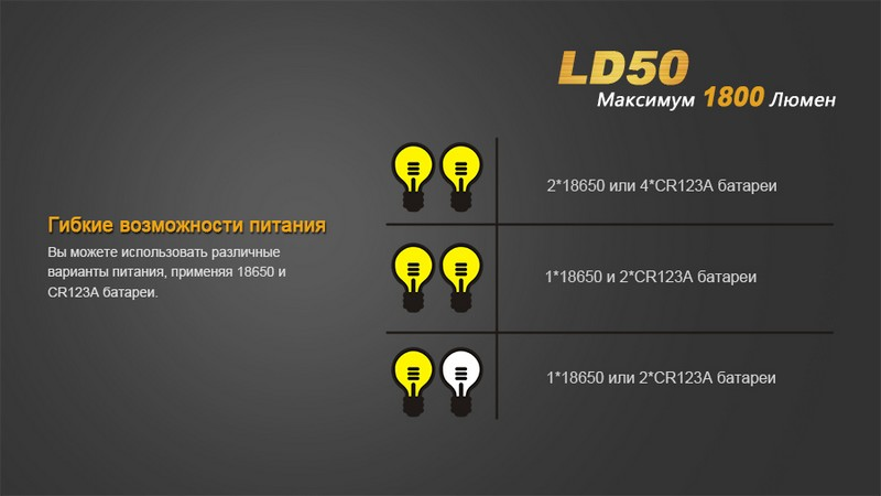 LD50-8