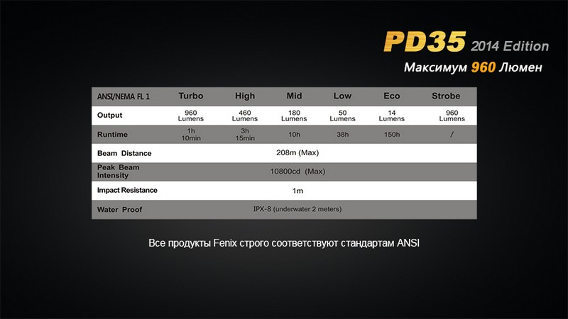 PD35-13