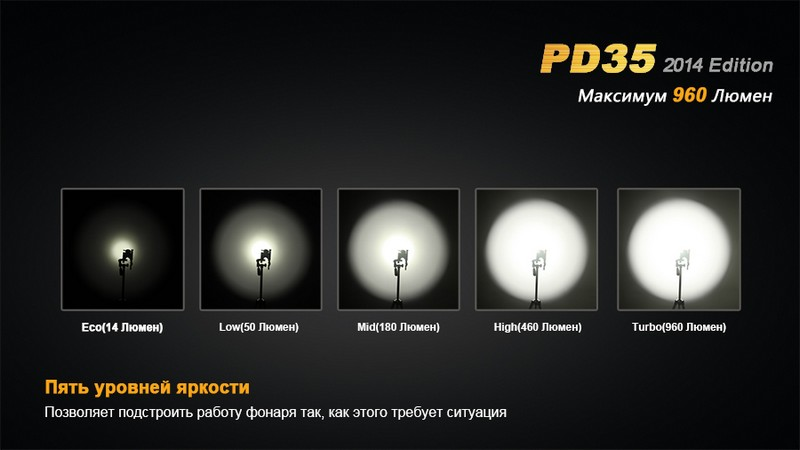 PD35-6