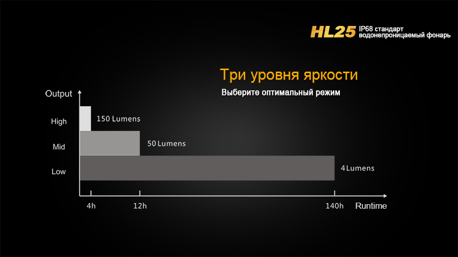HL25-10