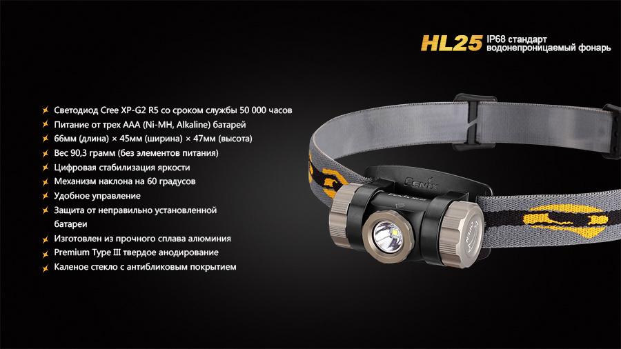 HL25-15