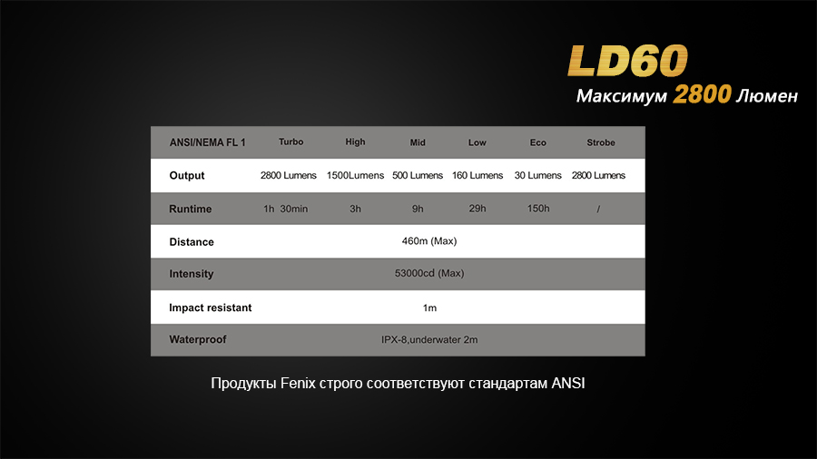 LD09-14(E)