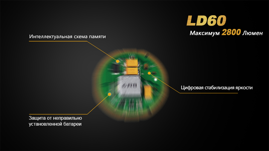 LD60-12(E)