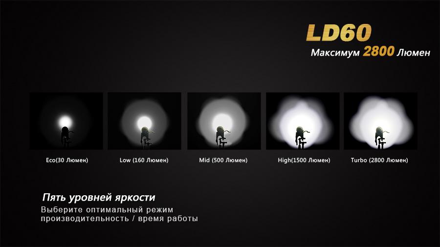 LD60-6(E)