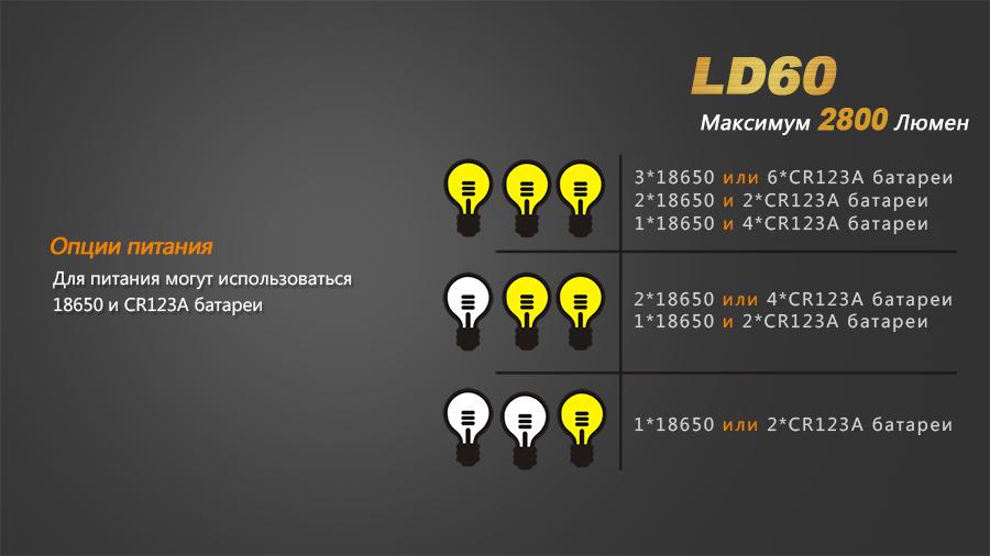 LD60-8(E)
