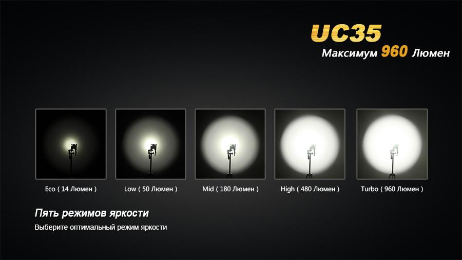 UC35-11