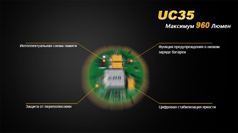 UC35-15
